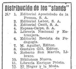 Los estands de la Feria del Libro de Madrid de 1934