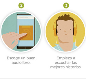 Audiolibros digitales de Penguin Random House
